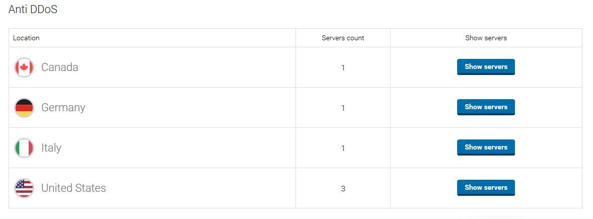 NordVPN Servers 1