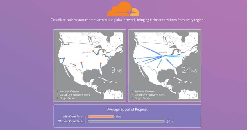 cloudflare-website