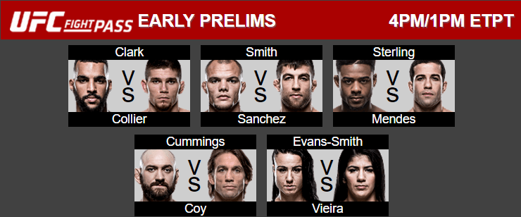 UFC Fight Prelims