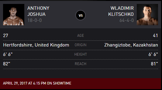 joshua-v-klitschko-fight-showtime