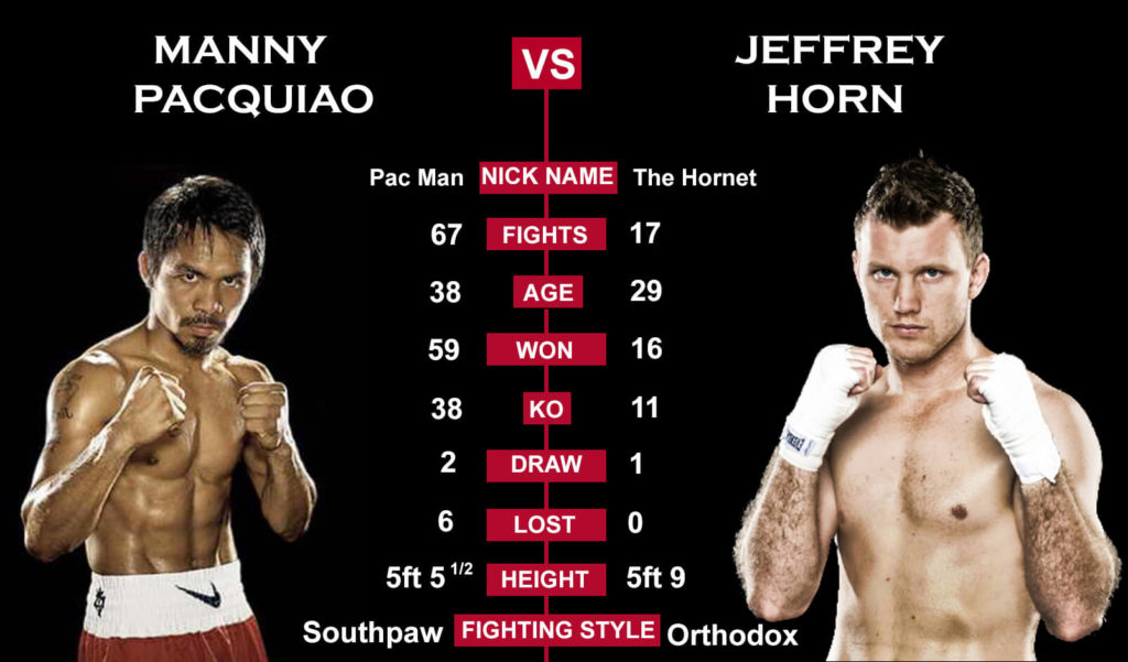 pacquiao-vs-horn-fight