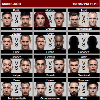 UFC Fight Night 114 Card: Pettis VS Moreno Fight Card