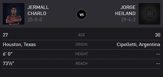 Jermall Charlo VS Jorge Heiland