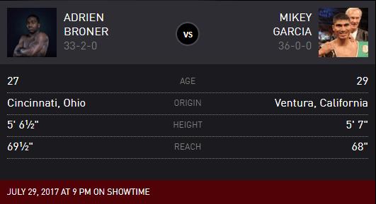 Mikey Garcia VS Adrien Broner