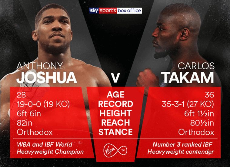 Joshua-vs-Takam-fighter-stats