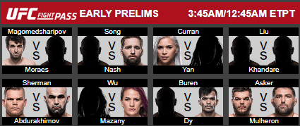 UFC Fight Night 121 Fight Card