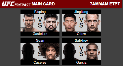 UFC Fight Night 121 Main Card