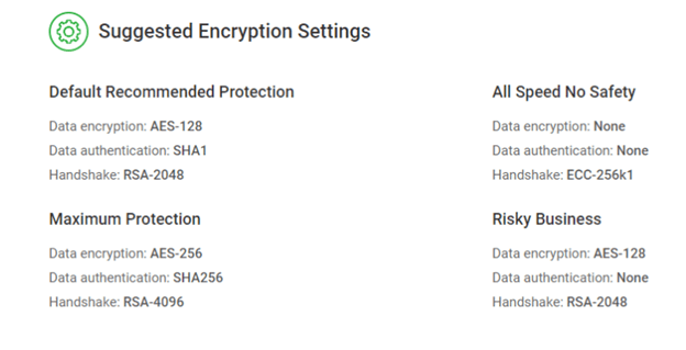 Private Internet Access WiFi Encryption