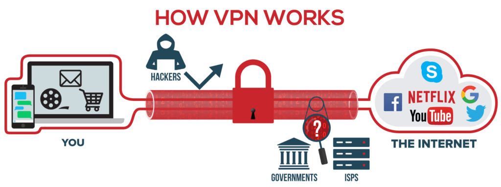 how-vpn-works-exp