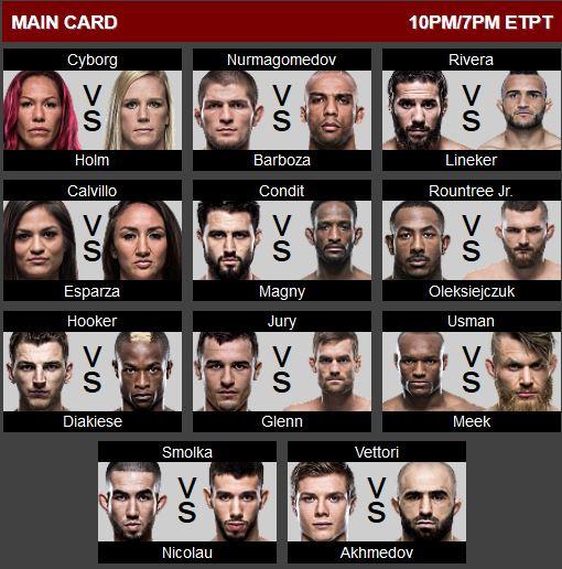 main card - UFC 219