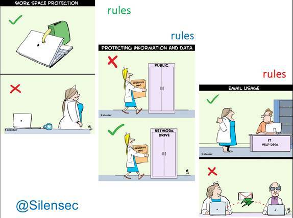 Cyber Security Rules