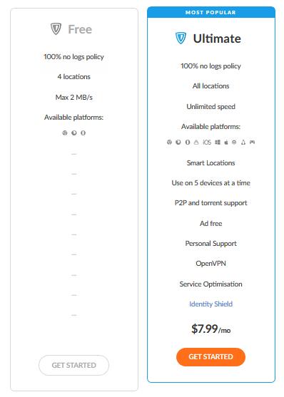 Zenmate Pricing Plan Comparision