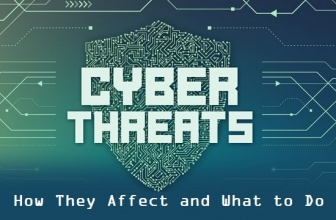 What Are Cyber Threats? How They Affect and What to Do