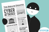 6 Worst Types Of Cyber Attacks & Best Ways To Stay Protected